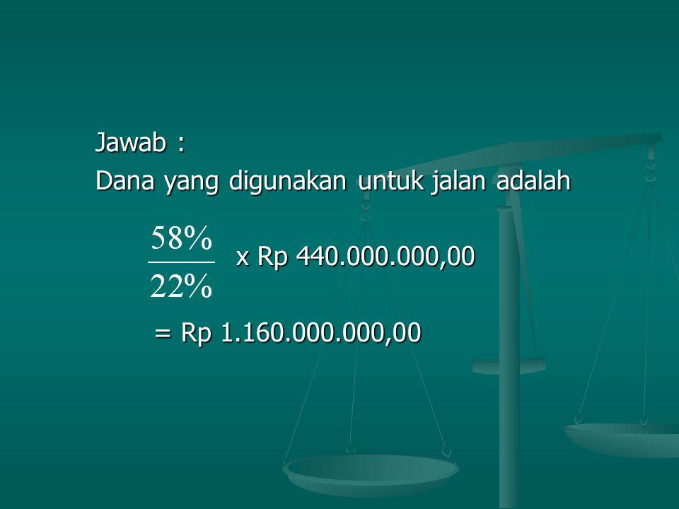 Jawab : Dana yang digunakan untuk jalan adalah x Rp 440.000.000,00 = Rp 1.160.000.000,00
