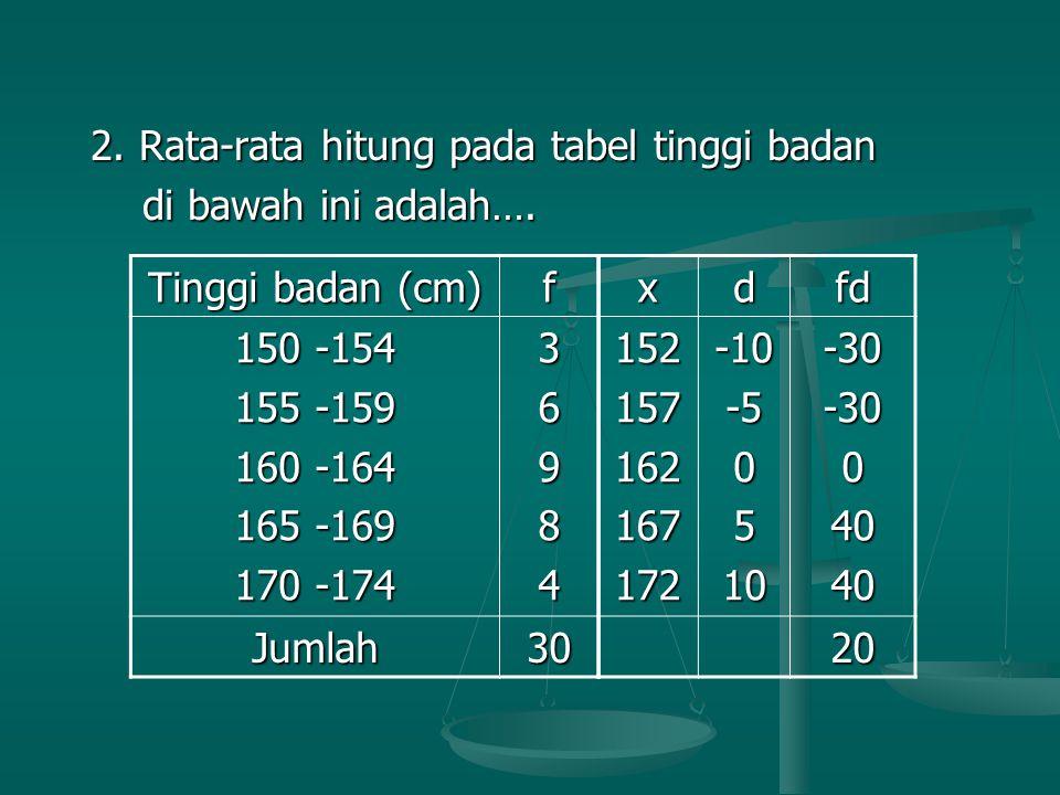 2. Rata-rata hitung pada tabel tinggi badan