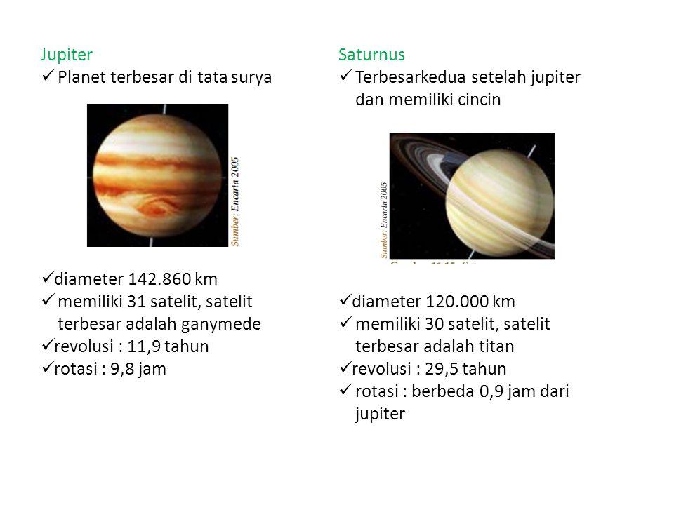 Jupiter Planet terbesar di tata surya. diameter 142.860 km. memiliki 31 satelit, satelit terbesar adalah ganymede.
