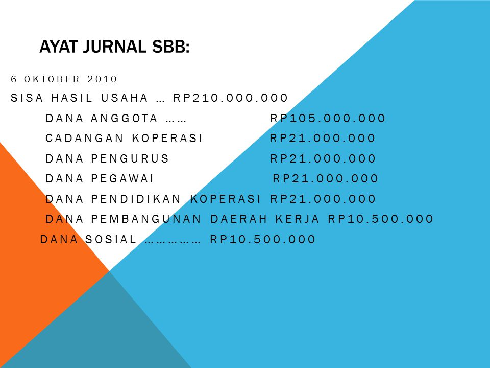 Ayat jurnal sbb: Sisa Hasil Usaha … Rp210.000.000