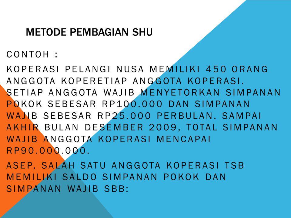 METODE PEMBAGIAN SHU Contoh :