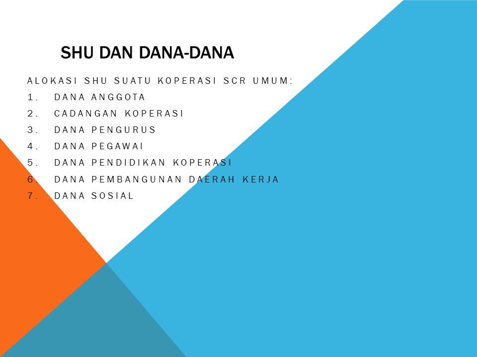 SHU DAN DANA-DANA Alokasi SHU suatu koperasi scr umum: Dana Anggota