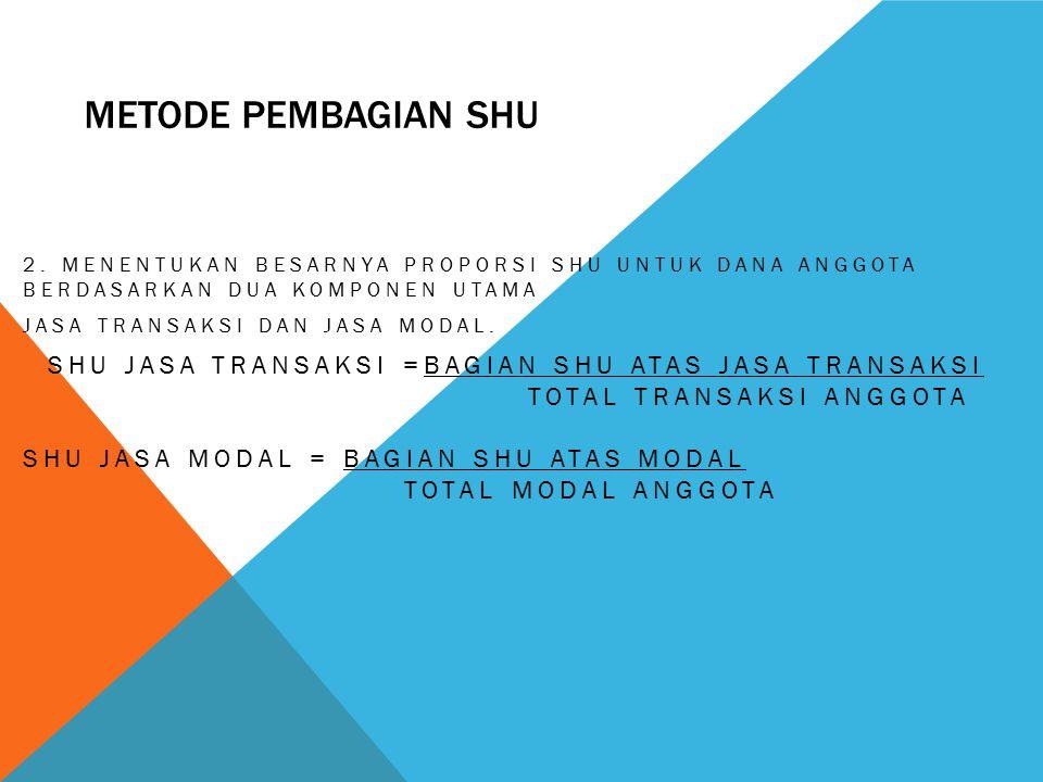 METODE PEMBAGIAN SHU 2. Menentukan besarnya proporsi SHU untuk dana anggota berdasarkan dua komponen utama.