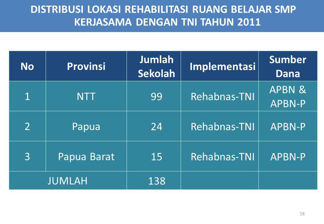 DISTRIBUSI LOKASI REHABILITASI RUANG BELAJAR SMP KERJASAMA DENGAN TNI TAHUN 2011
