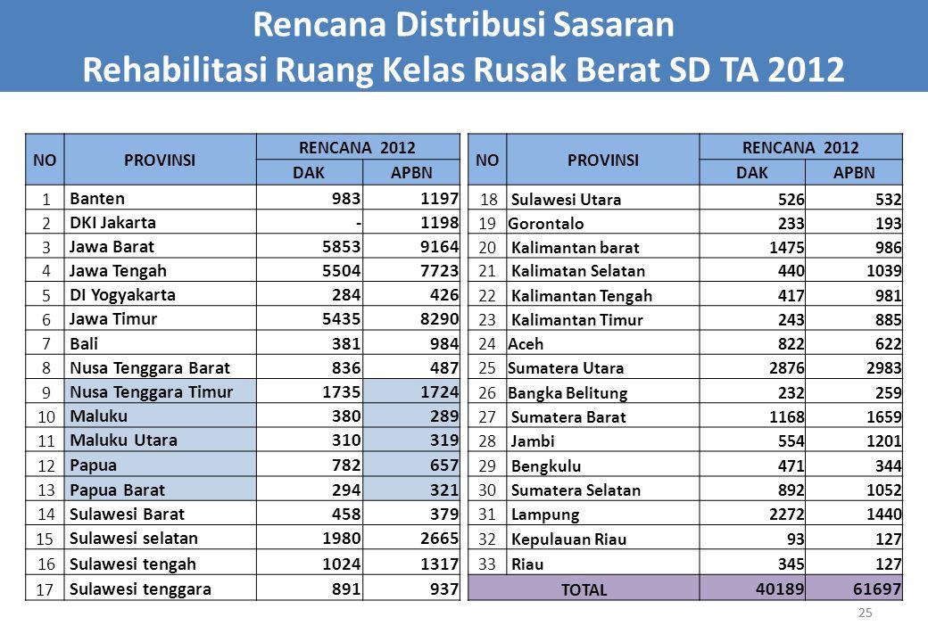 Rencana Distribusi Sasaran Rehabilitasi Ruang Kelas Rusak Berat SD TA 2012