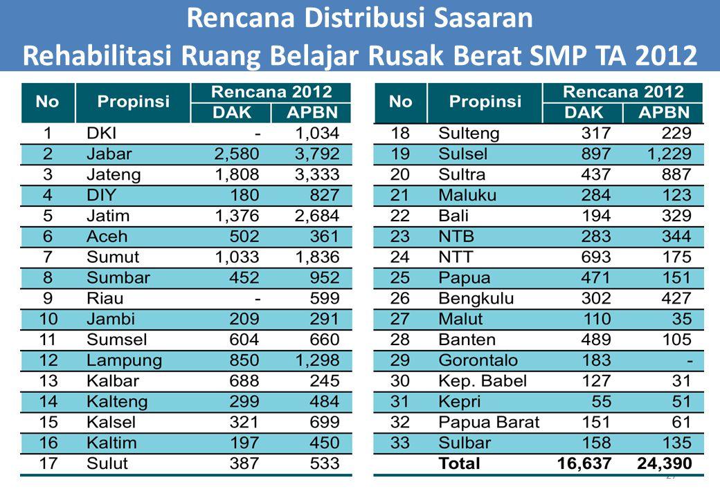 Rencana Distribusi Sasaran Rehabilitasi Ruang Belajar Rusak Berat SMP TA 2012