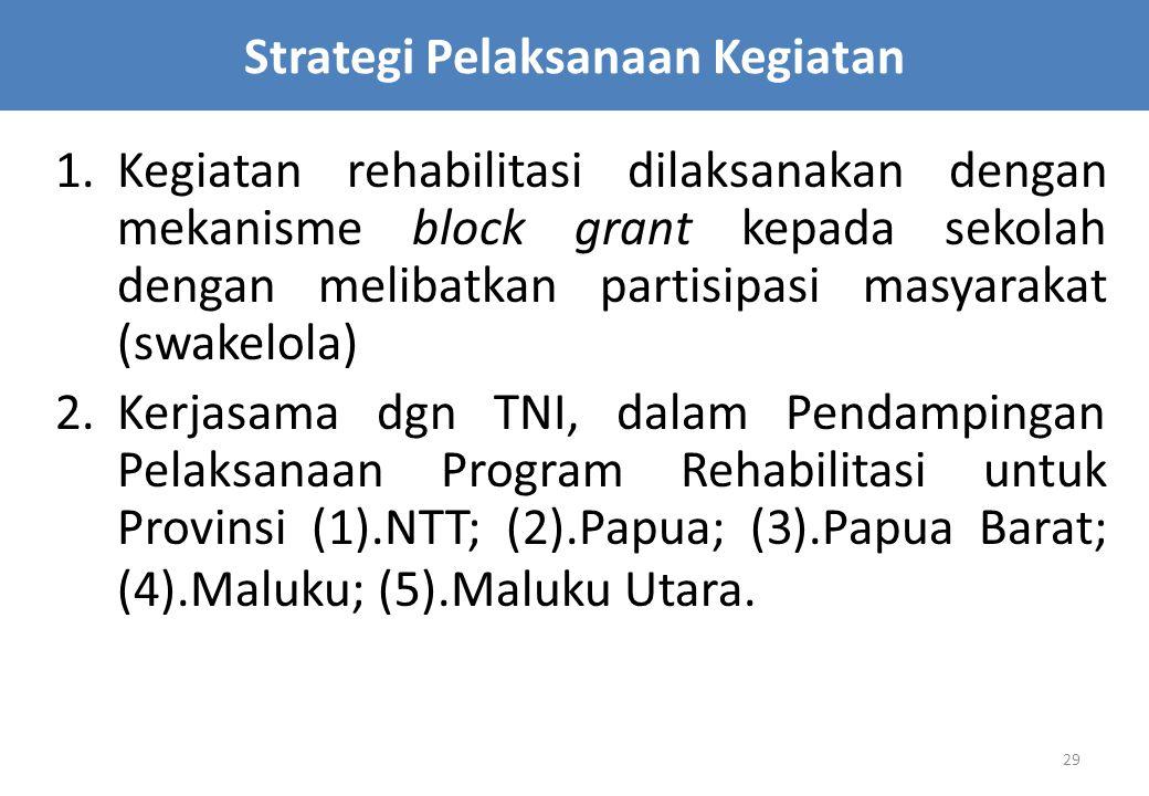 Strategi Pelaksanaan Kegiatan