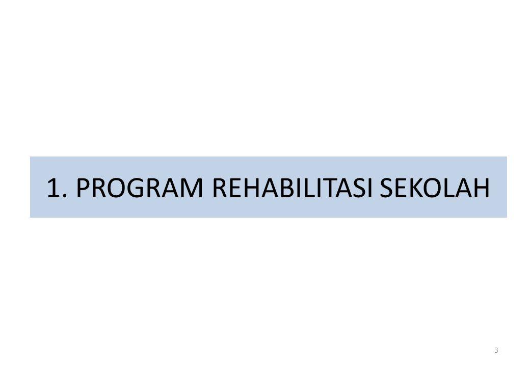1. PROGRAM REHABILITASI SEKOLAH