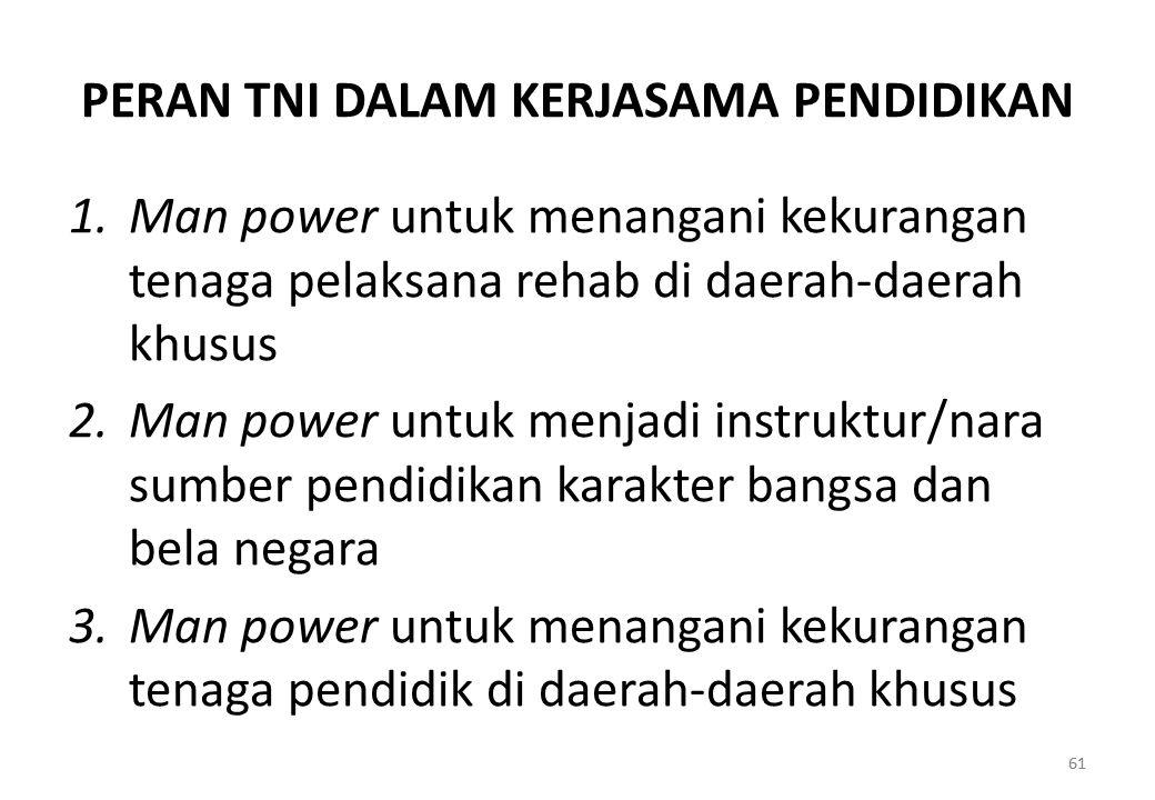 PERAN TNI DALAM KERJASAMA PENDIDIKAN