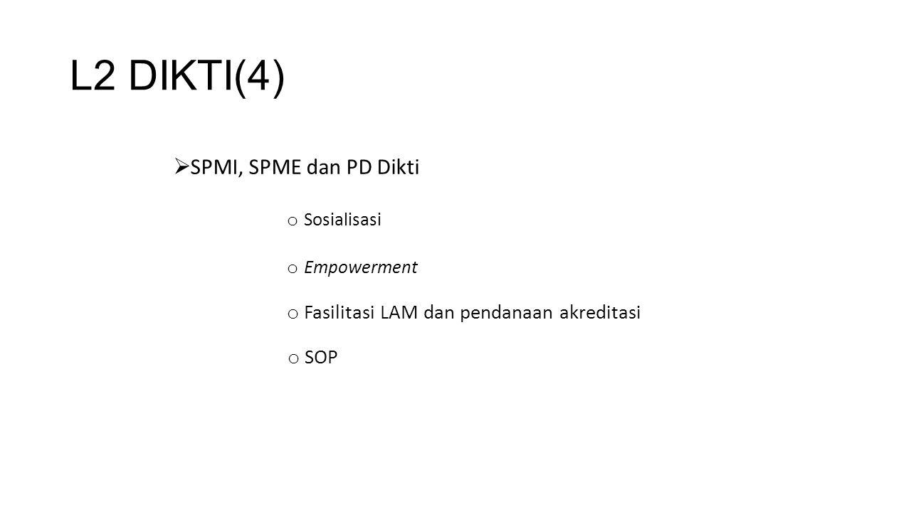 L2 DIKTI(4) SPMI, SPME dan PD Dikti