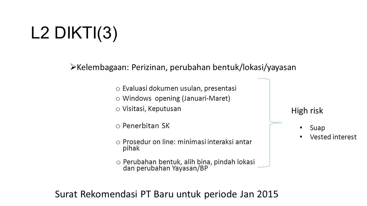 L2 DIKTI(3) Surat Rekomendasi PT Baru untuk periode Jan 2015