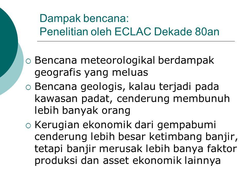 Dampak bencana: Penelitian oleh ECLAC Dekade 80an