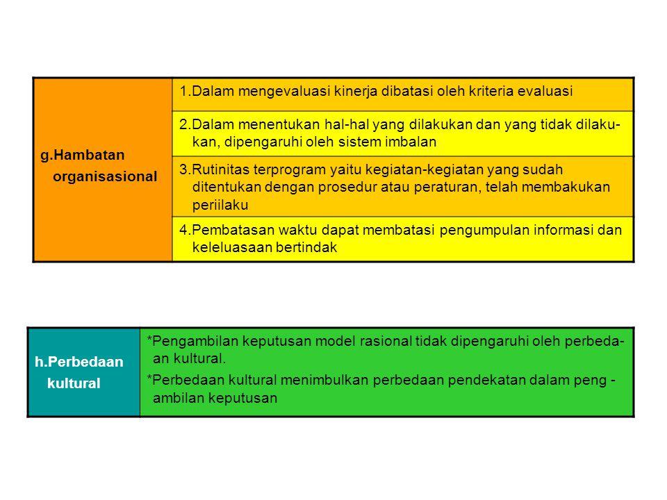 g.Hambatan organisasional. 1.Dalam mengevaluasi kinerja dibatasi oleh kriteria evaluasi.