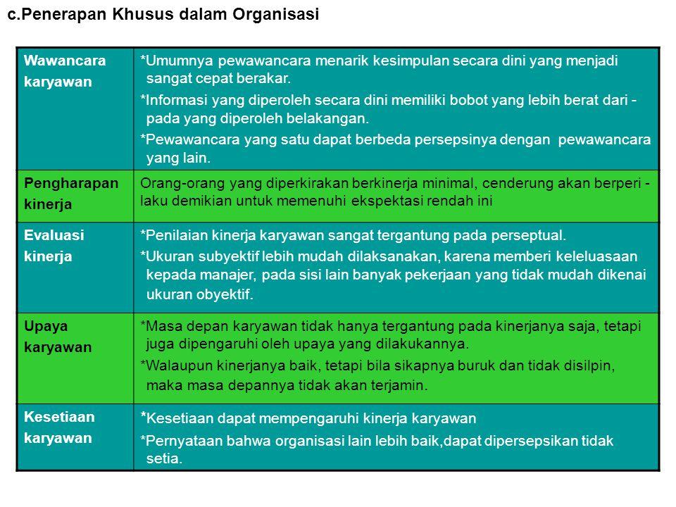 c.Penerapan Khusus dalam Organisasi