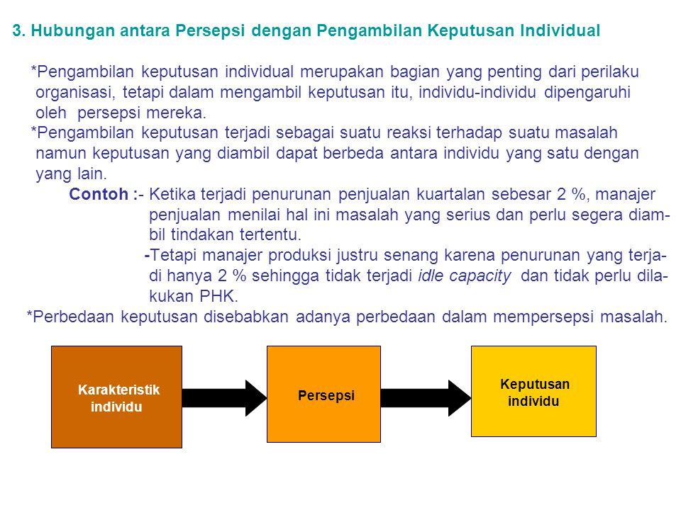 3. Hubungan antara Persepsi dengan Pengambilan Keputusan Individual