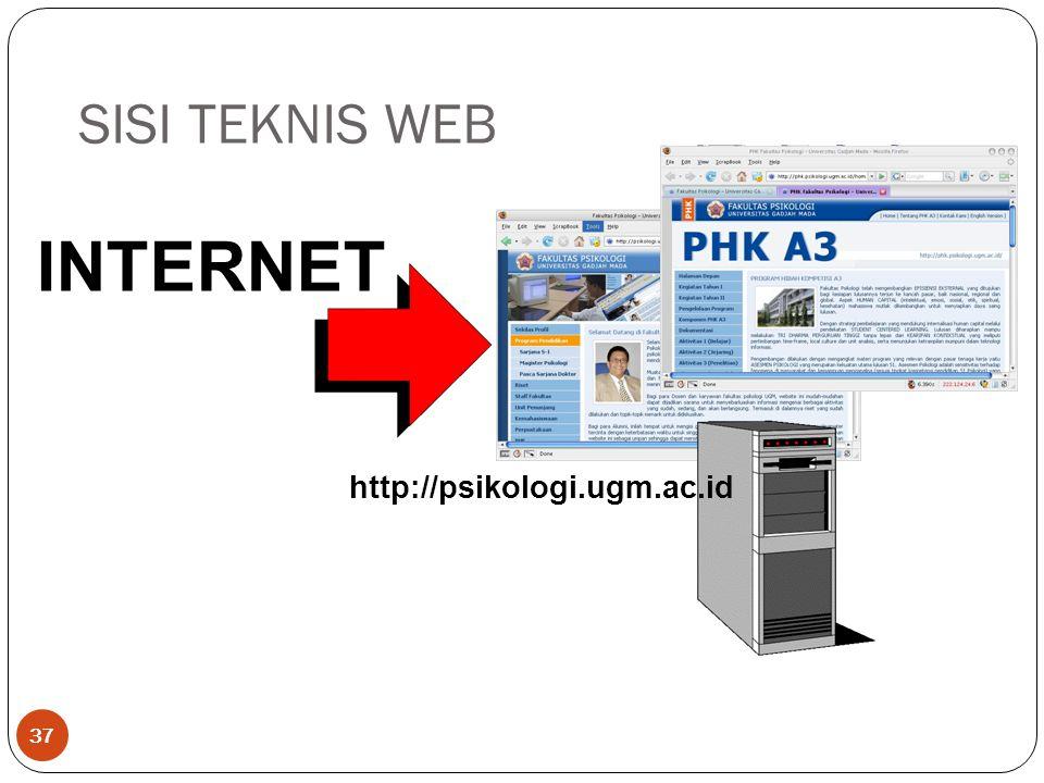 INTERNET SISI TEKNIS WEB http://psikologi.ugm.ac.id 222.124.24.6