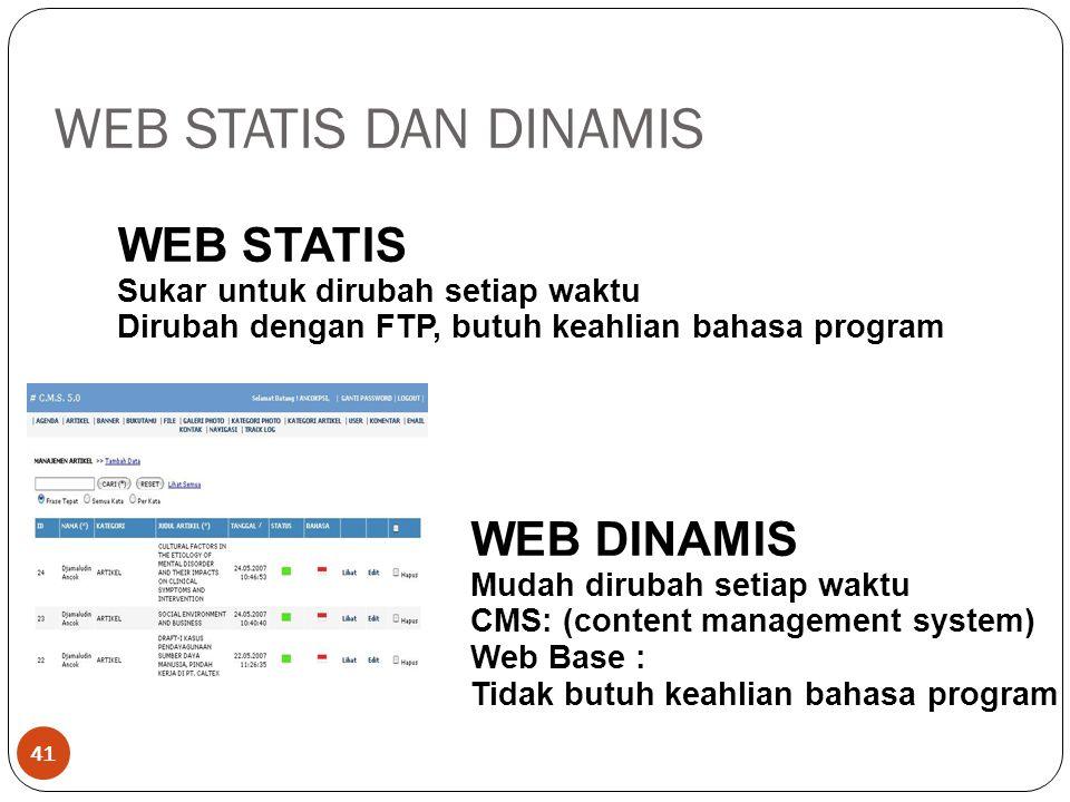 WEB STATIS DAN DINAMIS WEB STATIS WEB DINAMIS