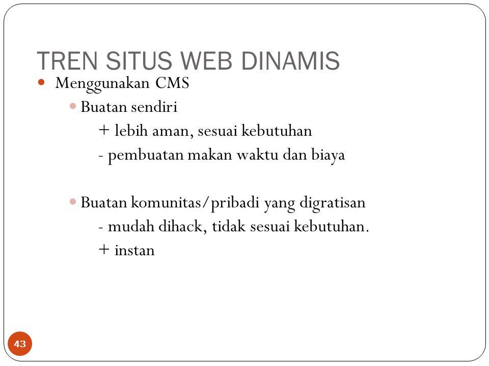 TREN SITUS WEB DINAMIS Menggunakan CMS Buatan sendiri