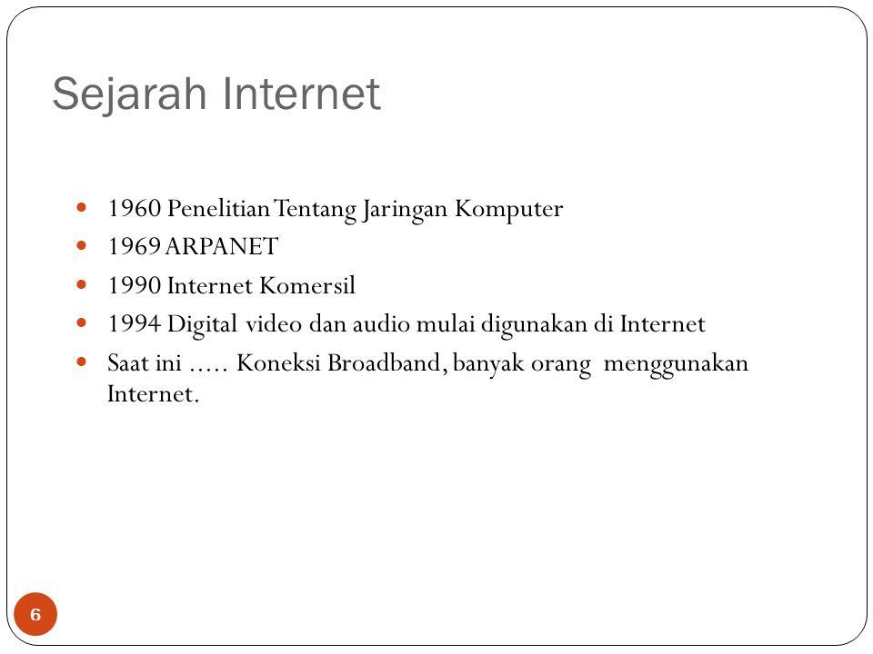 Sejarah Internet 1960 Penelitian Tentang Jaringan Komputer