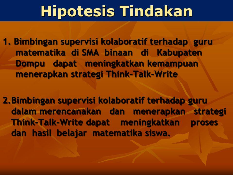 Hipotesis Tindakan