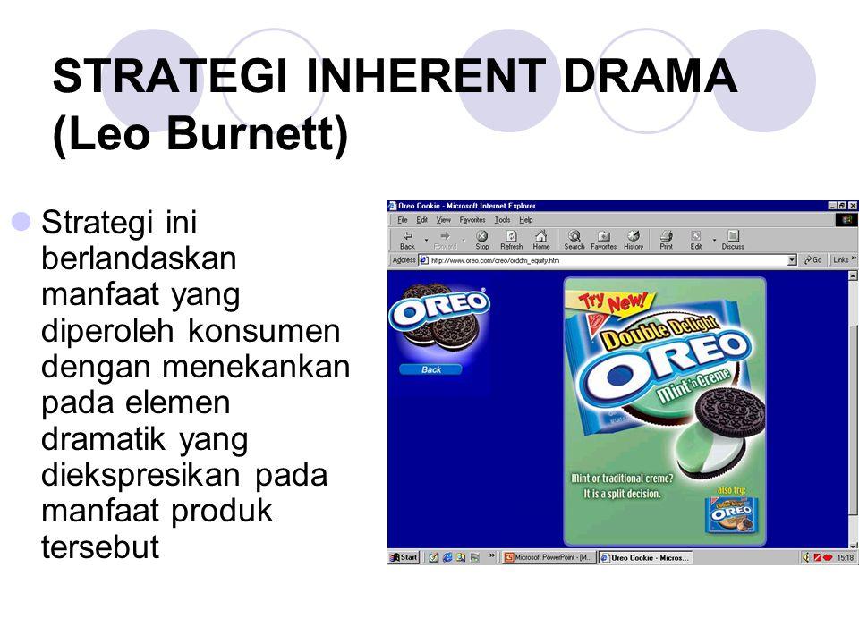 STRATEGI INHERENT DRAMA (Leo Burnett)