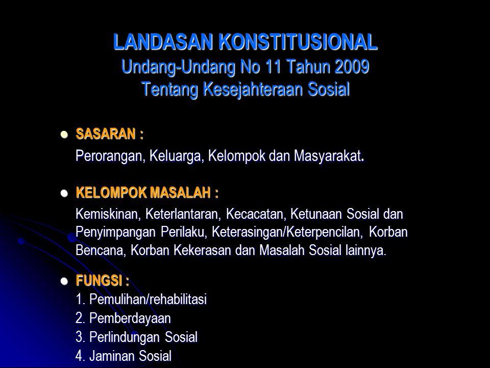 LANDASAN KONSTITUSIONAL Undang-Undang No 11 Tahun 2009 Tentang Kesejahteraan Sosial