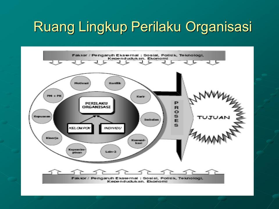 Ruang Lingkup Perilaku Organisasi