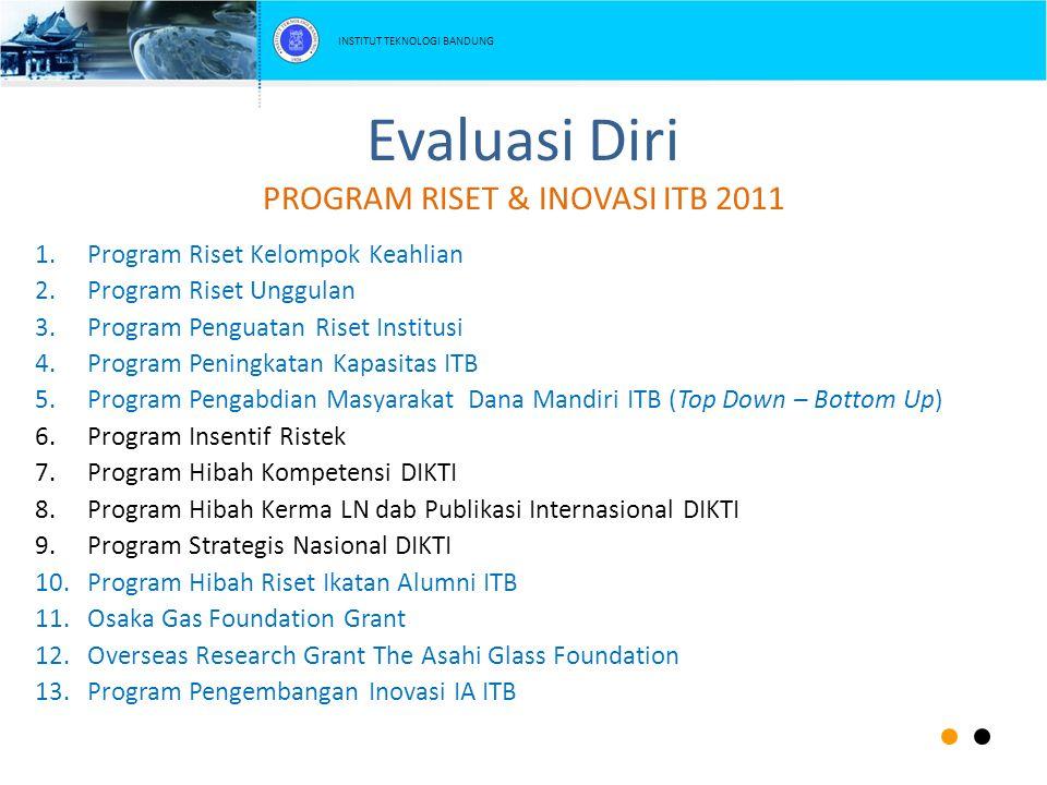 Evaluasi Diri PROGRAM RISET & INOVASI ITB 2011