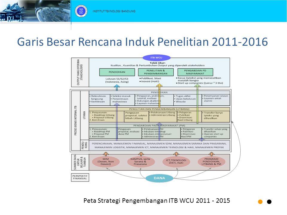Garis Besar Rencana Induk Penelitian 2011-2016
