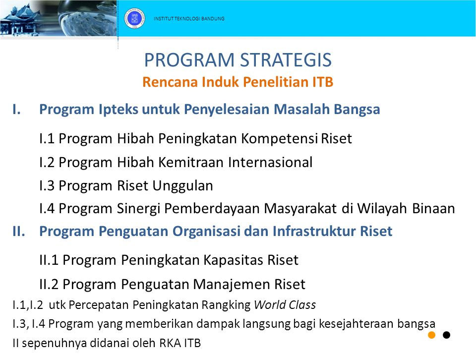 PROGRAM STRATEGIS Rencana Induk Penelitian ITB