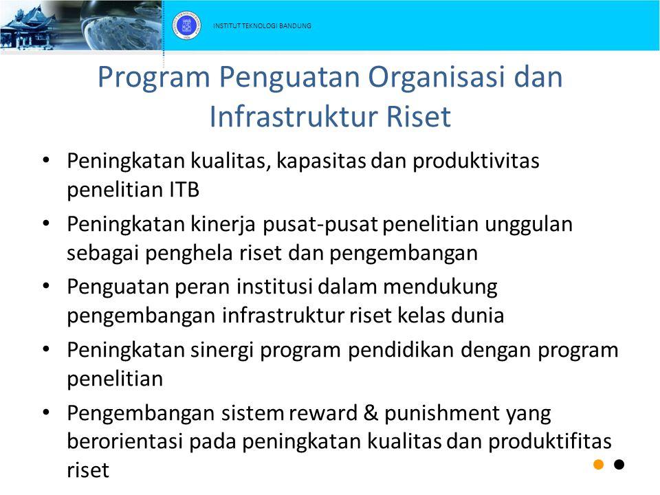 Program Penguatan Organisasi dan Infrastruktur Riset
