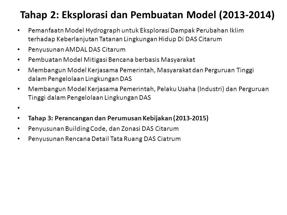Tahap 2: Eksplorasi dan Pembuatan Model (2013-2014)