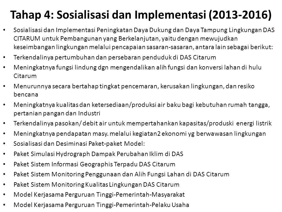 Tahap 4: Sosialisasi dan Implementasi (2013-2016)