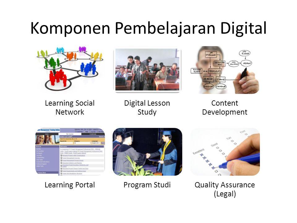 Komponen Pembelajaran Digital