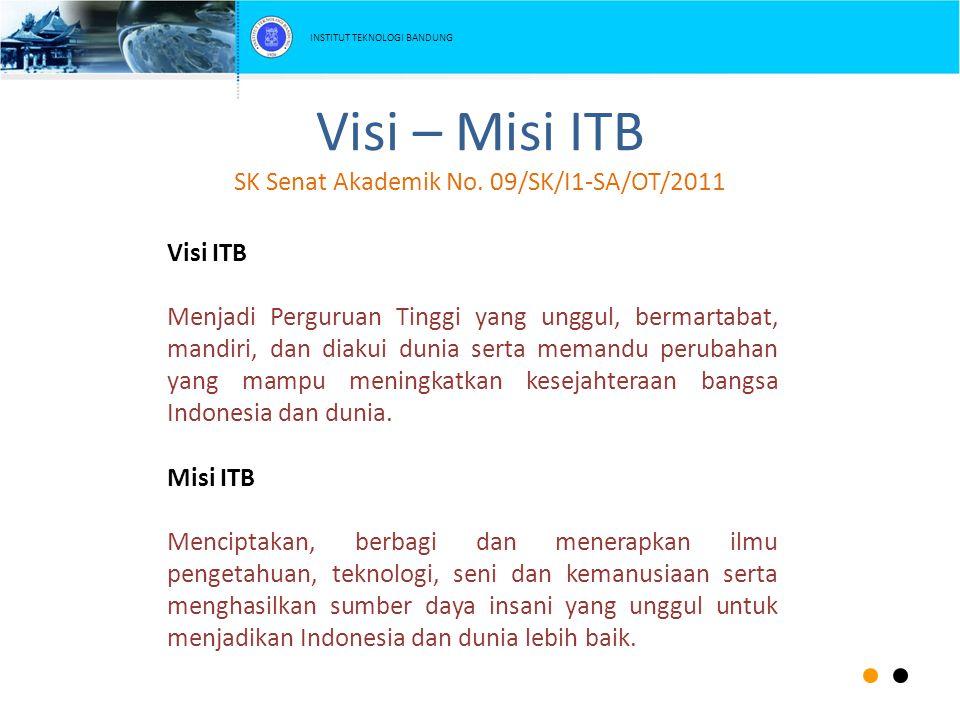 Visi – Misi ITB SK Senat Akademik No. 09/SK/I1-SA/OT/2011