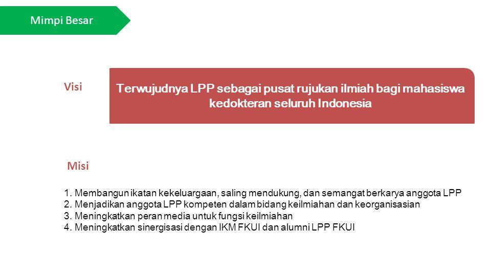 Mimpi Besar Terwujudnya LPP sebagai pusat rujukan ilmiah bagi mahasiswa kedokteran seluruh Indonesia.
