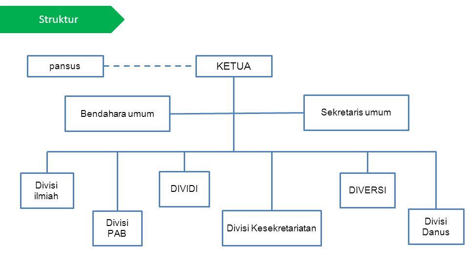 Divisi Kesekretariatan