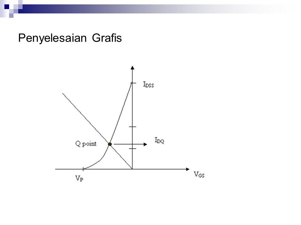 Penyelesaian Grafis