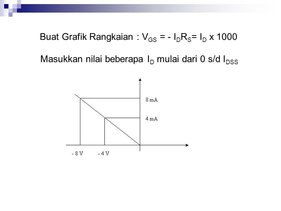 Buat Grafik Rangkaian : VGS = - IDRS= ID x 1000