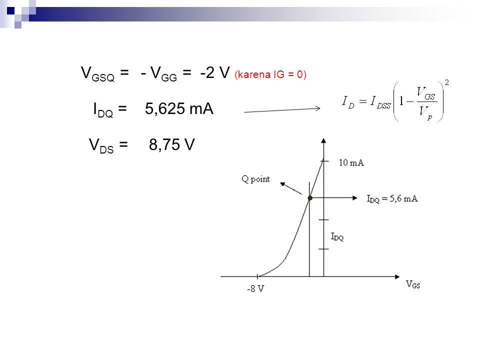 VGSQ = - VGG = -2 V (karena IG = 0) IDQ = 5,625 mA VDS = 8,75 V