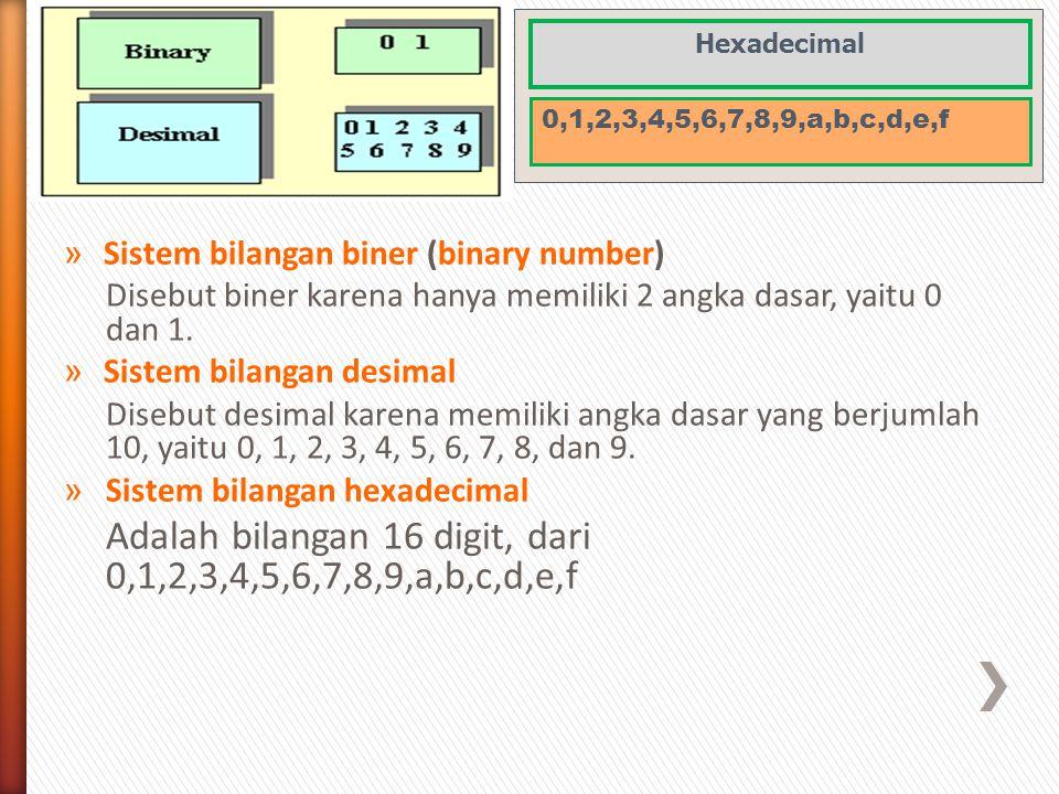 Adalah bilangan 16 digit, dari 0,1,2,3,4,5,6,7,8,9,a,b,c,d,e,f