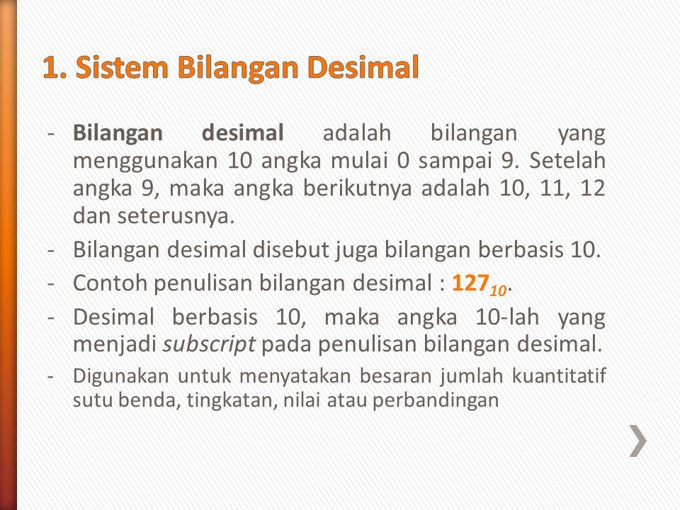 1. Sistem Bilangan Desimal