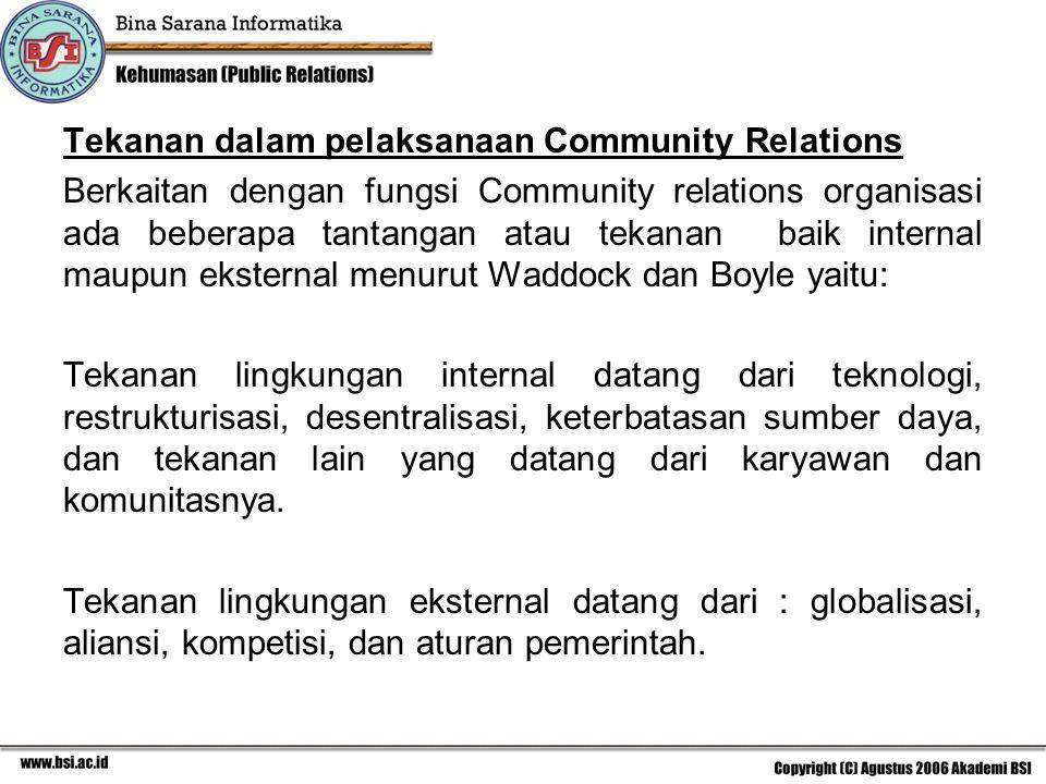 Tekanan dalam pelaksanaan Community Relations