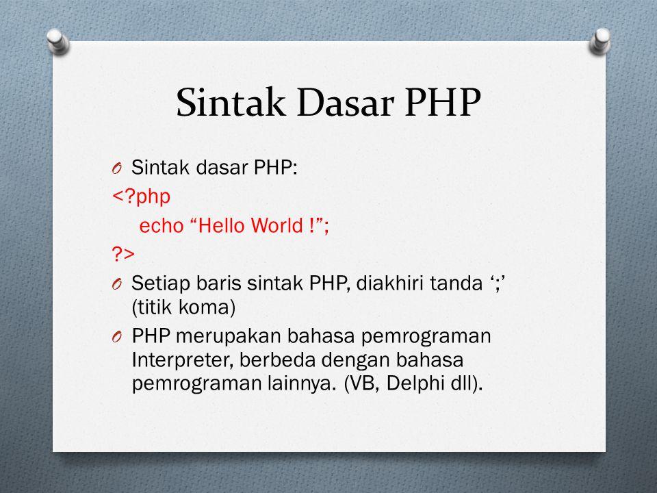 Sintak Dasar PHP Sintak dasar PHP: < php echo Hello World ! ;