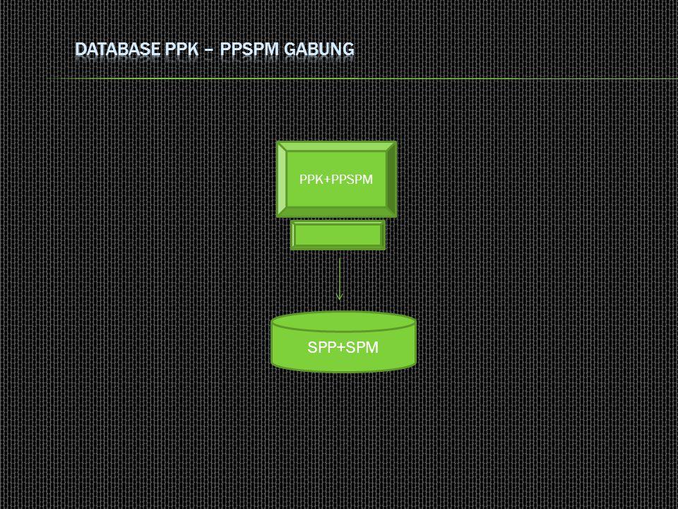 Database PPK – PPSPM GABUNG