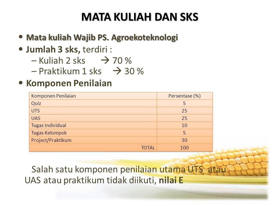 MATA KULIAH DAN SKS Mata kuliah Wajib PS. Agroekoteknologi