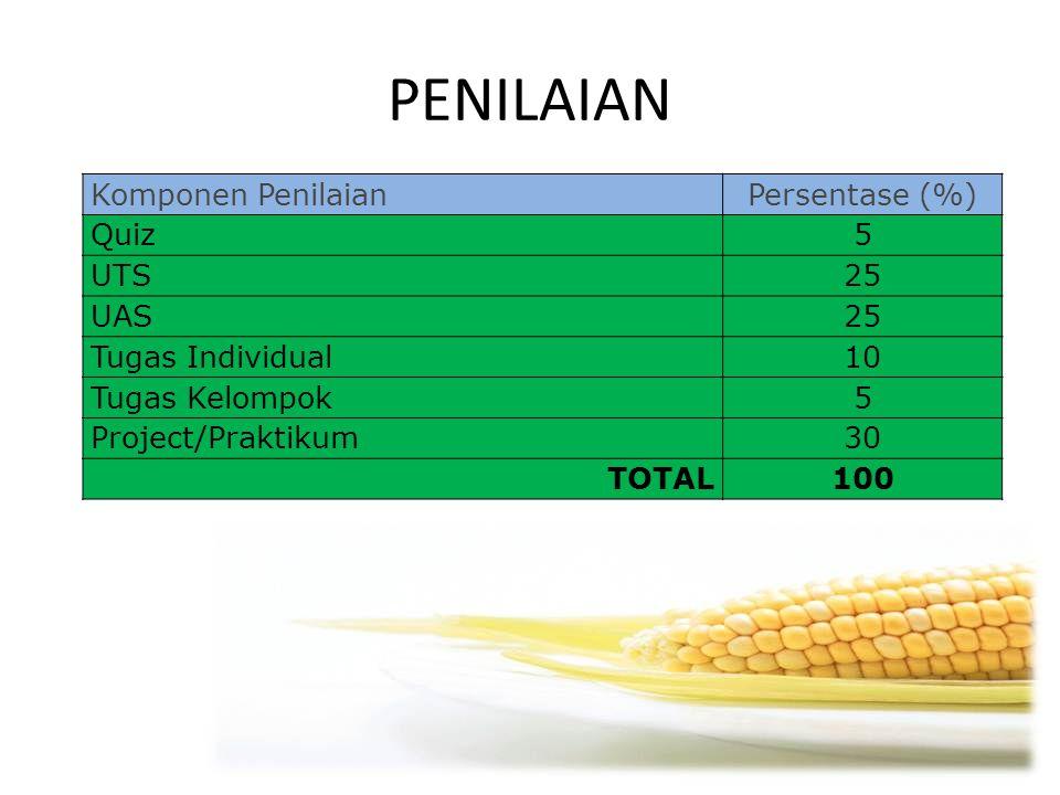 PENILAIAN Komponen Penilaian Persentase (%) Quiz 5 UTS 25 UAS