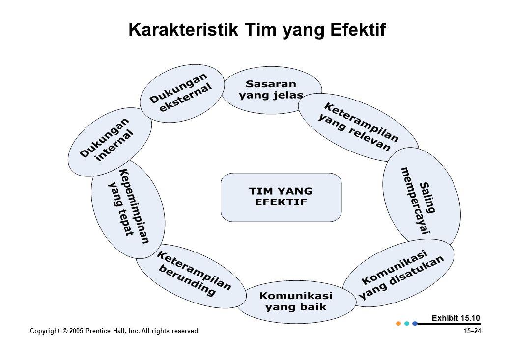 Karakteristik Tim yang Efektif