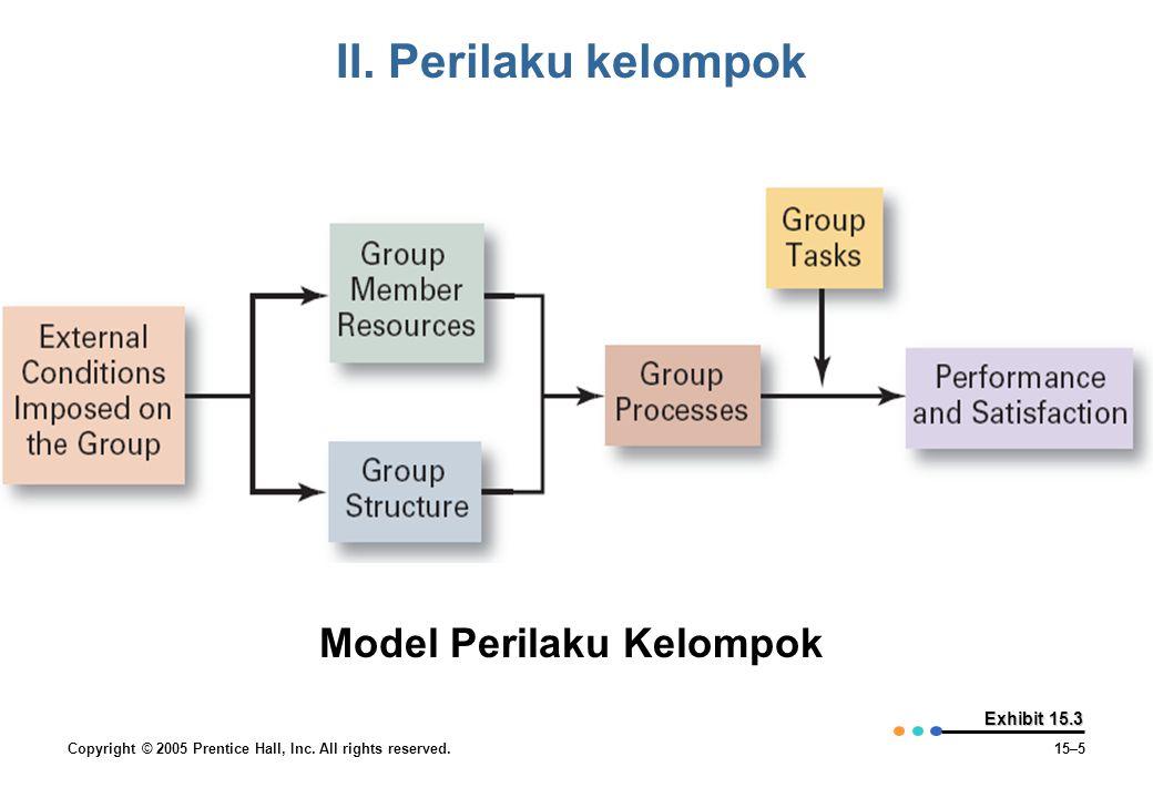 Model Perilaku Kelompok