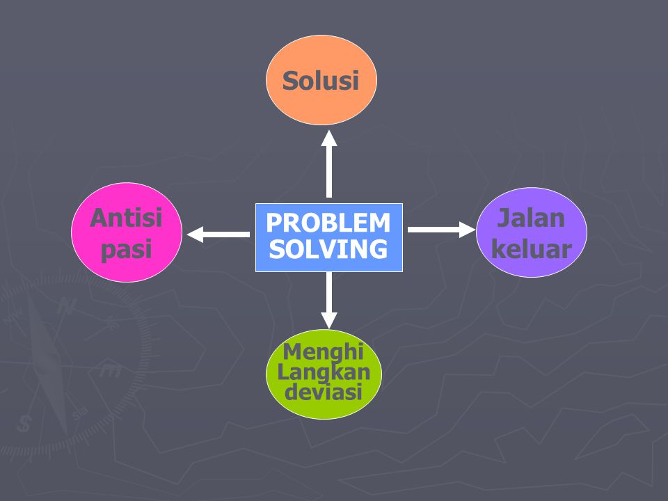 Solusi Antisi pasi Jalan keluar PROBLEM SOLVING
